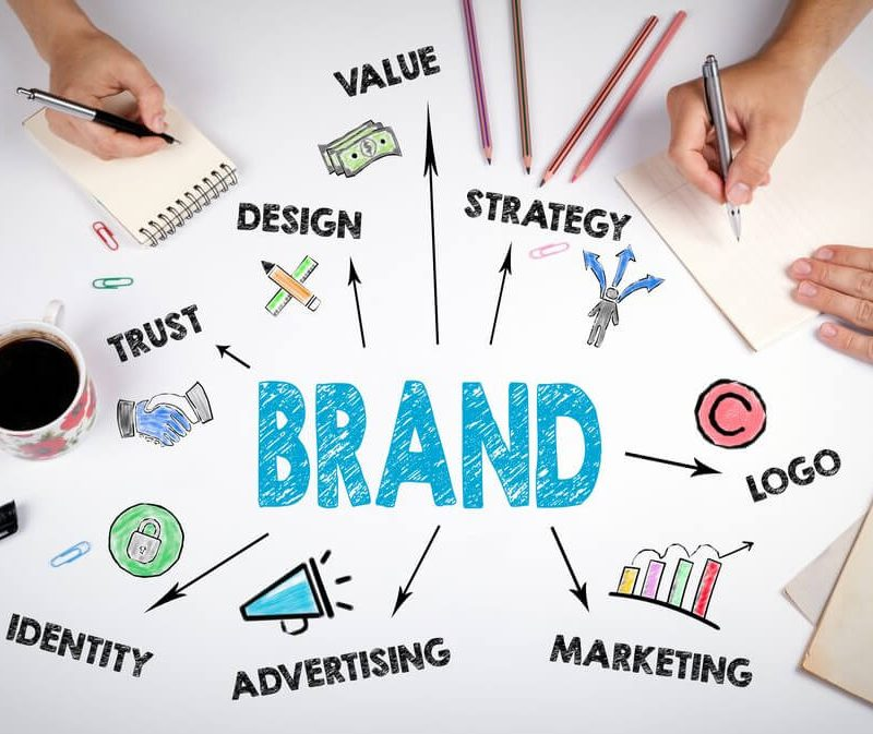 Digital Branding Services