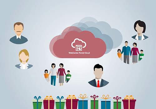 The cogency of Enterprise Portal Software